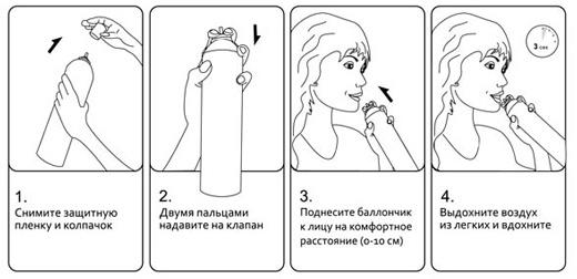 """Кислородный баллончик """"Основной элемент"""" с насадкой распылитель (13 л)"""